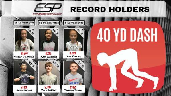 ESP Record Board - 40 Yard Dash