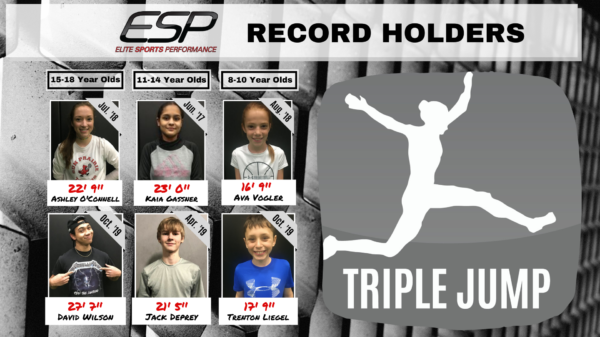 ESP Record Board - Triple Jump